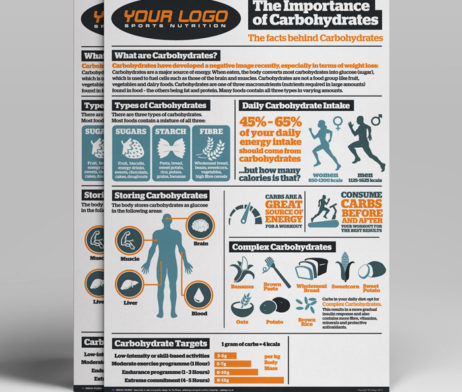 carbohydrate poster